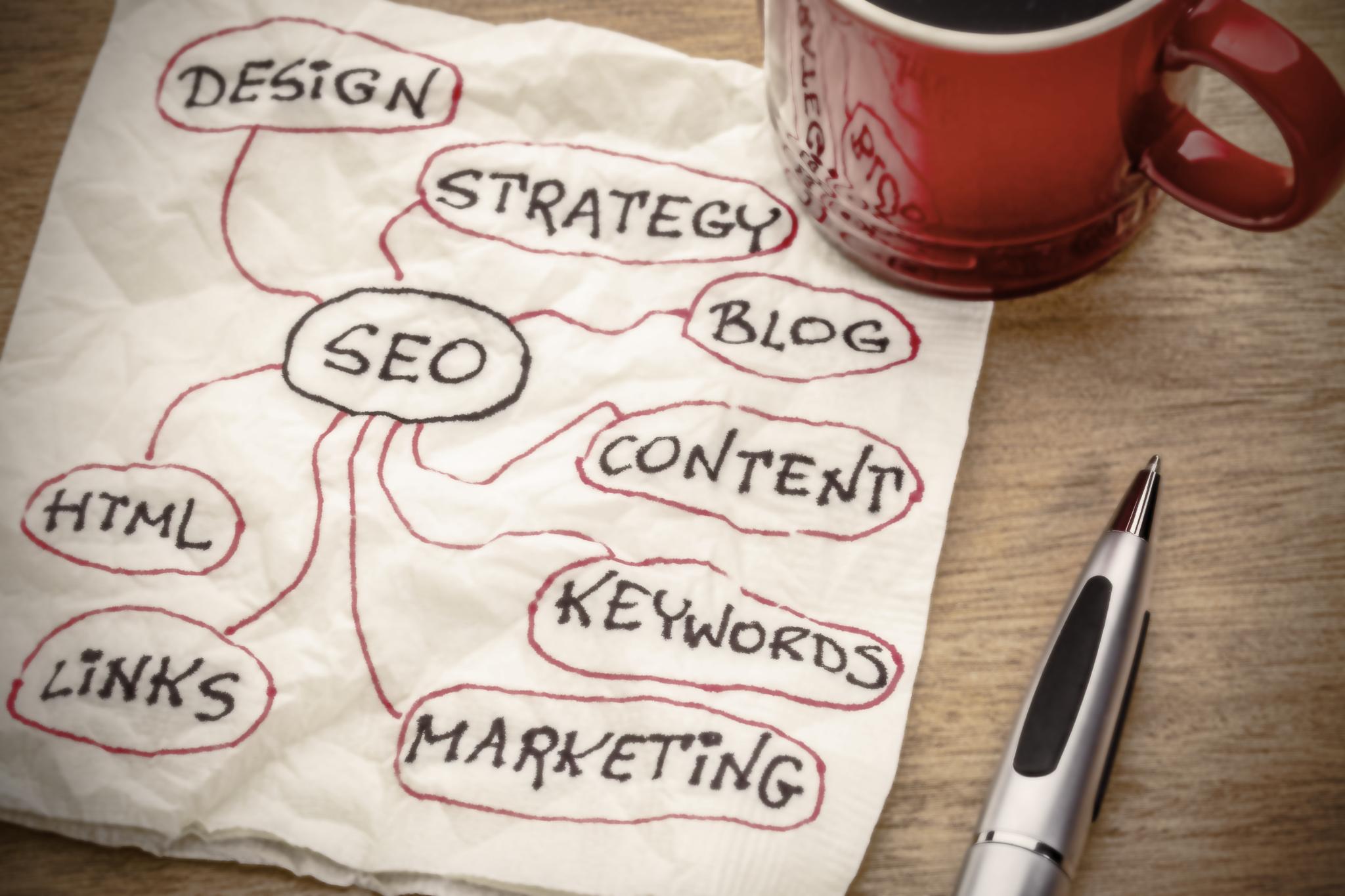 Digitale Vertriebs- und Marketingstrategien